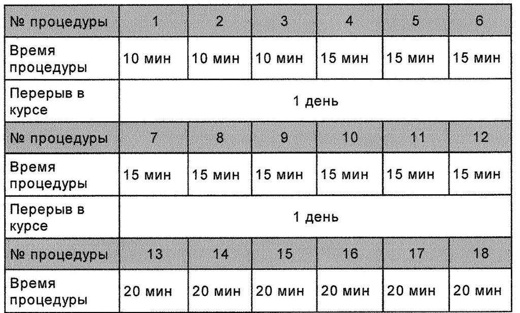 Медицинский аппарат Алмаг 01: отзывы