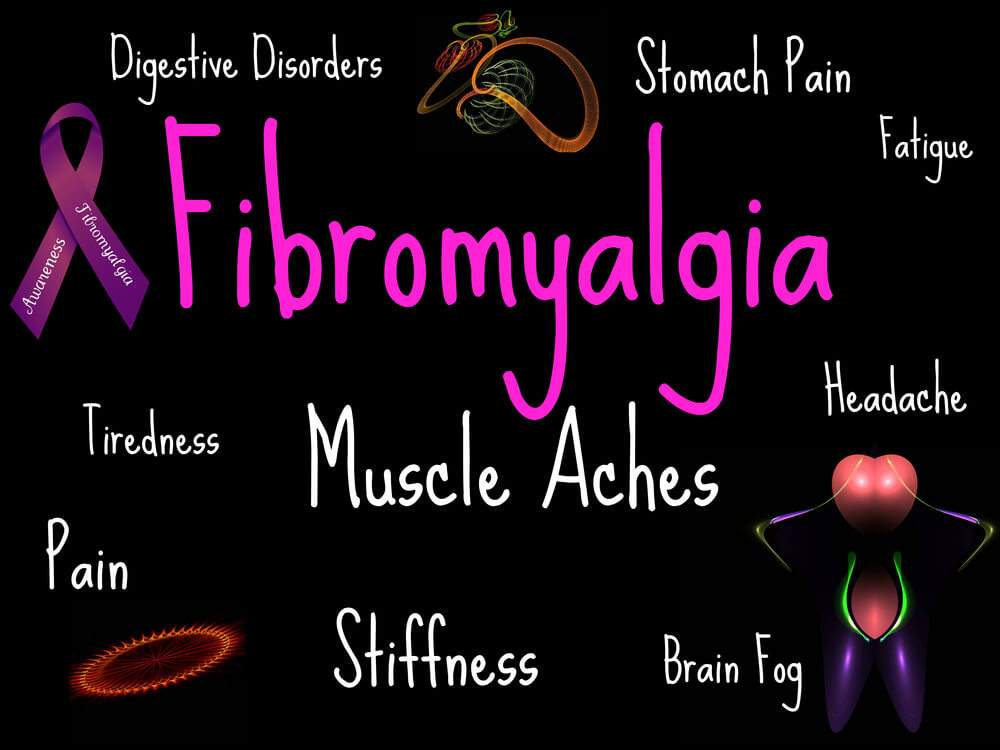 Awareness signs and fibromyalgia symptoms