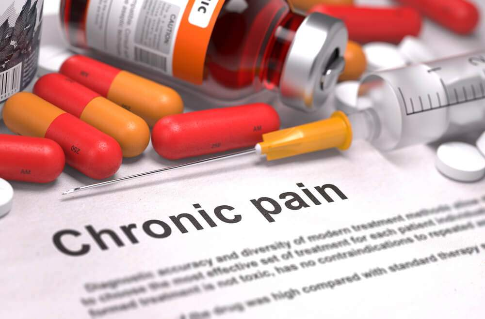 Chronic pain diagnosis with pills and syringes